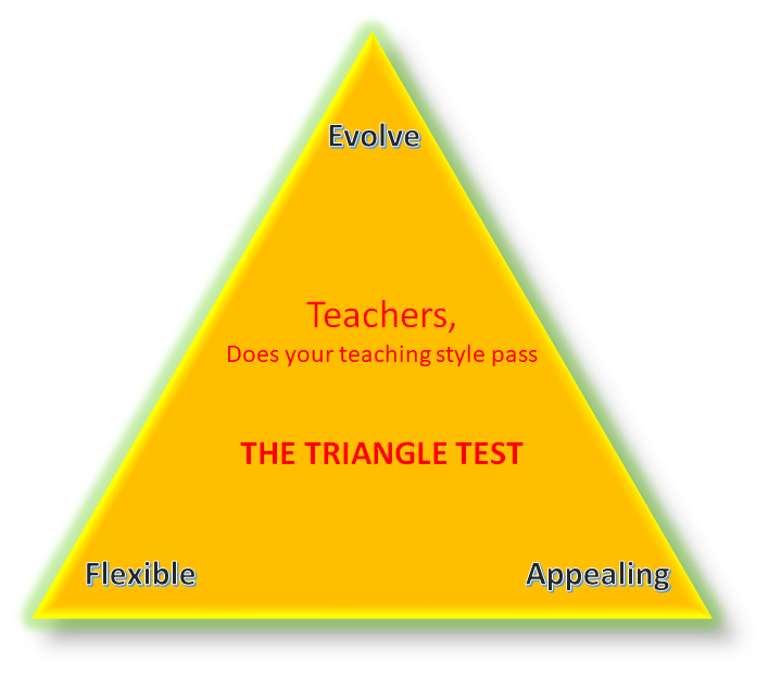 Does your teaching style pass the triangle test?