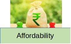 Essential Check #6 - Affordability of PU College